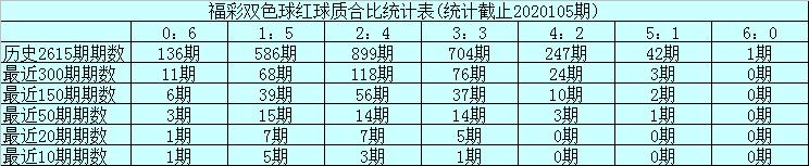 [公益彩票]玉苍双色球106期推荐:红球胆码24 28