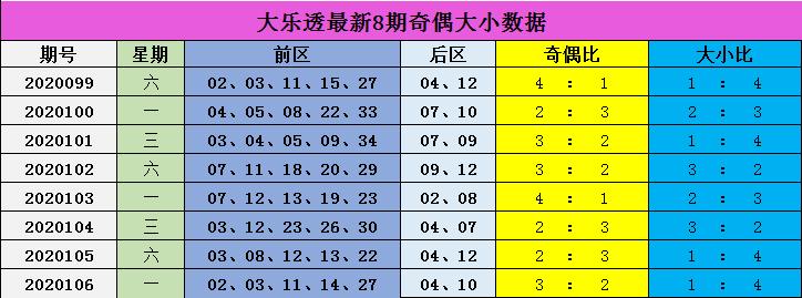 [公益彩票]安民大乐透107期预测:奇偶比强推3-2