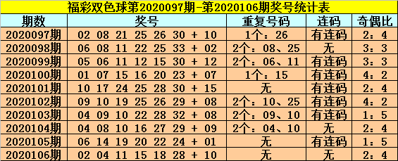 [公益彩票]龙山双色球107期推荐:红球胆01 08 19