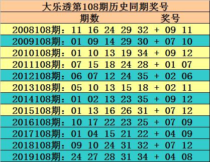 [公益彩票]玫瑰大乐透108期预测:连号看好09 10