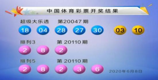 大乐透5注1715万追加头奖分落4地 奖池4.59亿元
