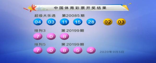 大乐透头奖爆19注587万分落13地 二等奖仅2万元