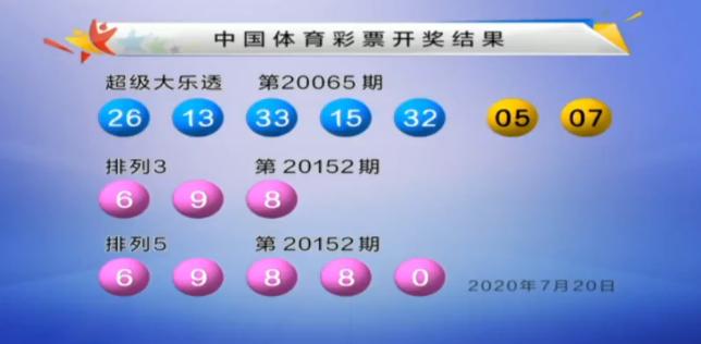 大乐透开2注1000万分落江苏广东 奖池余额9.05亿