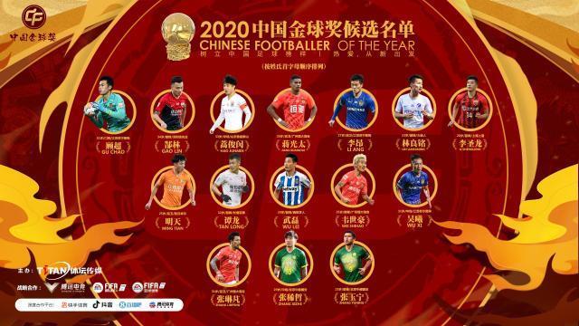 2020中国金球奖候选名单出炉 吴曦韦少挑战武磊