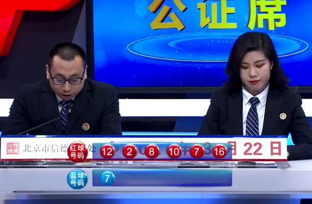 红球断三区+3重号 双色球头奖5注694万分落5地