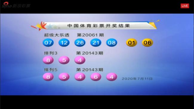 大乐透头奖4注1800万+1注1000万 奖池8.23亿