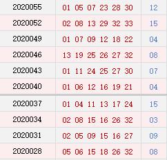双色球近10期周四奖号分布:红球龙头全开质数