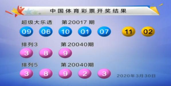 大乐透前区怪号仍造6注873万1注追加 销量2.2亿